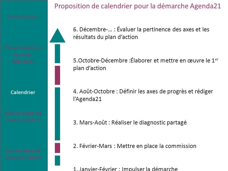 Proposition de calendrier pour la démarche Agenda21