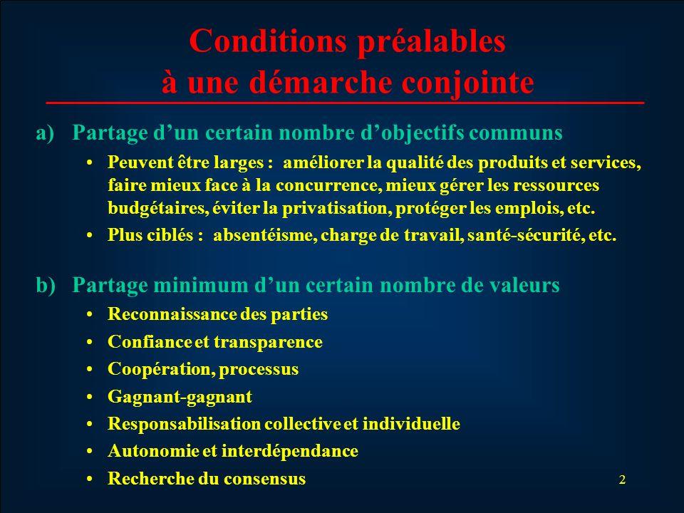 Conditions préalables à une démarche conjointe