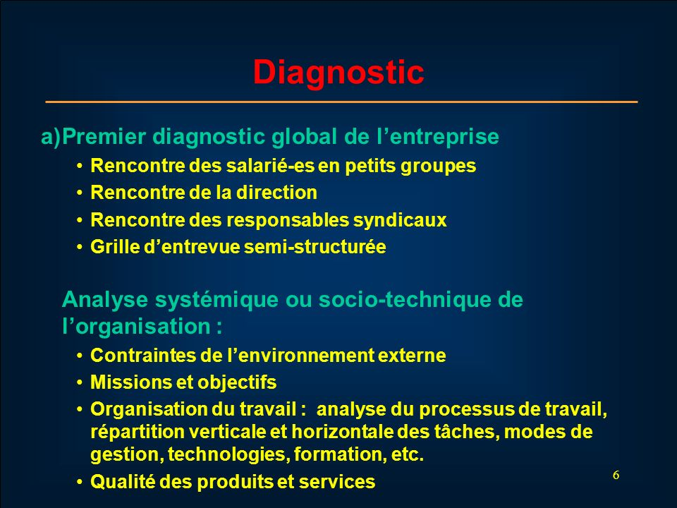 Diagnostic Premier diagnostic global de l'entreprise