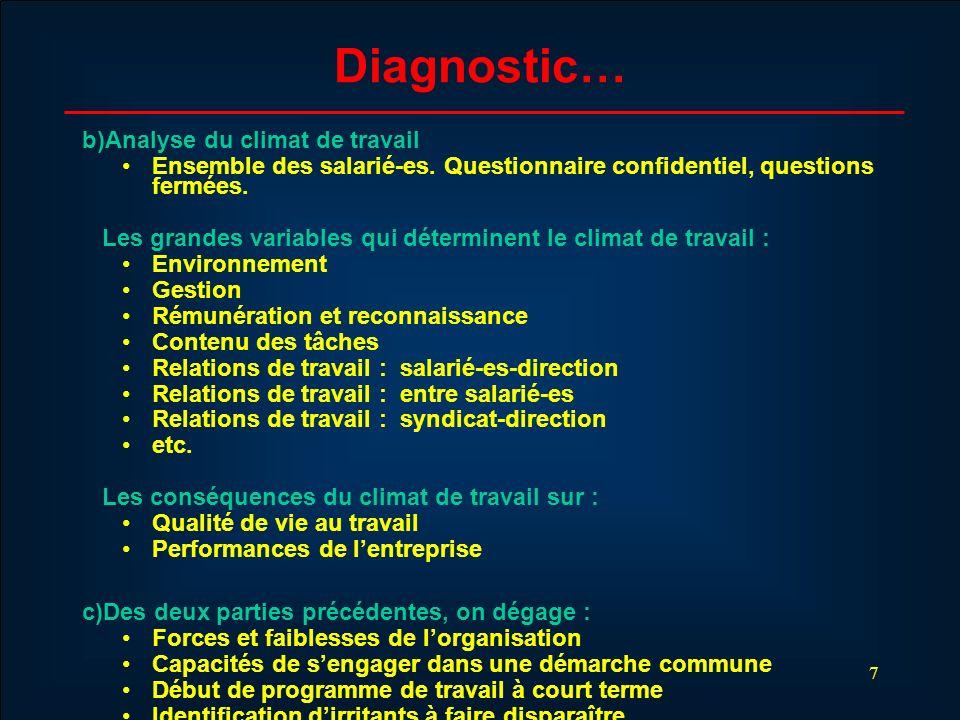 Diagnostic… Analyse du climat de travail