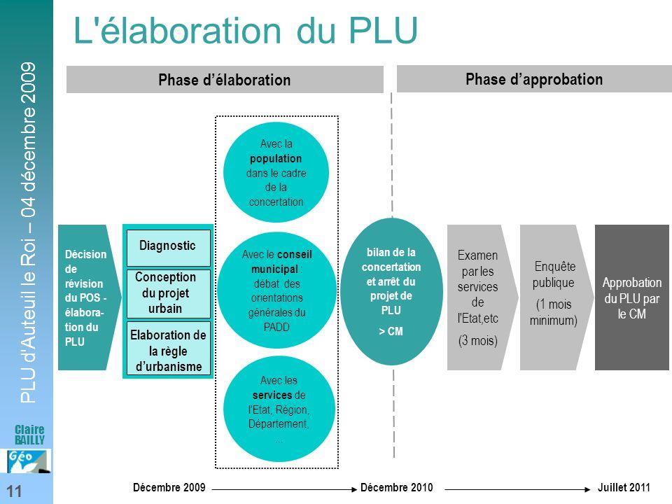 L élaboration du PLU Phase d'élaboration Phase d'approbation