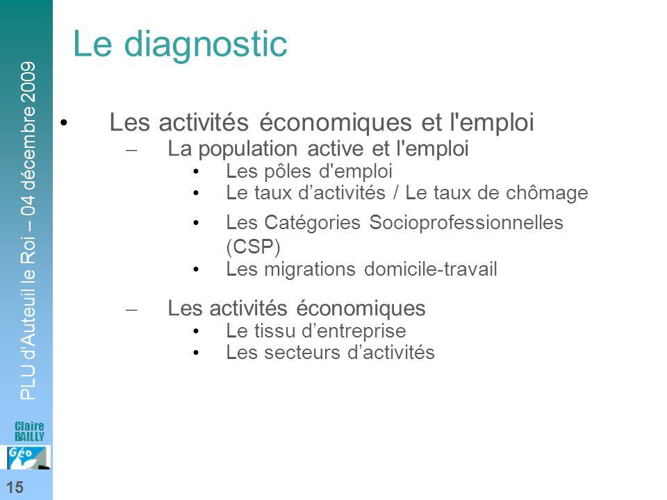 Le diagnostic Les activités économiques et l emploi