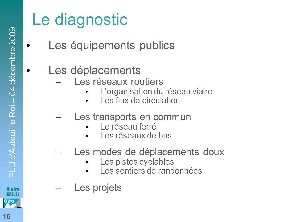 Le diagnostic Les équipements publics Les déplacements