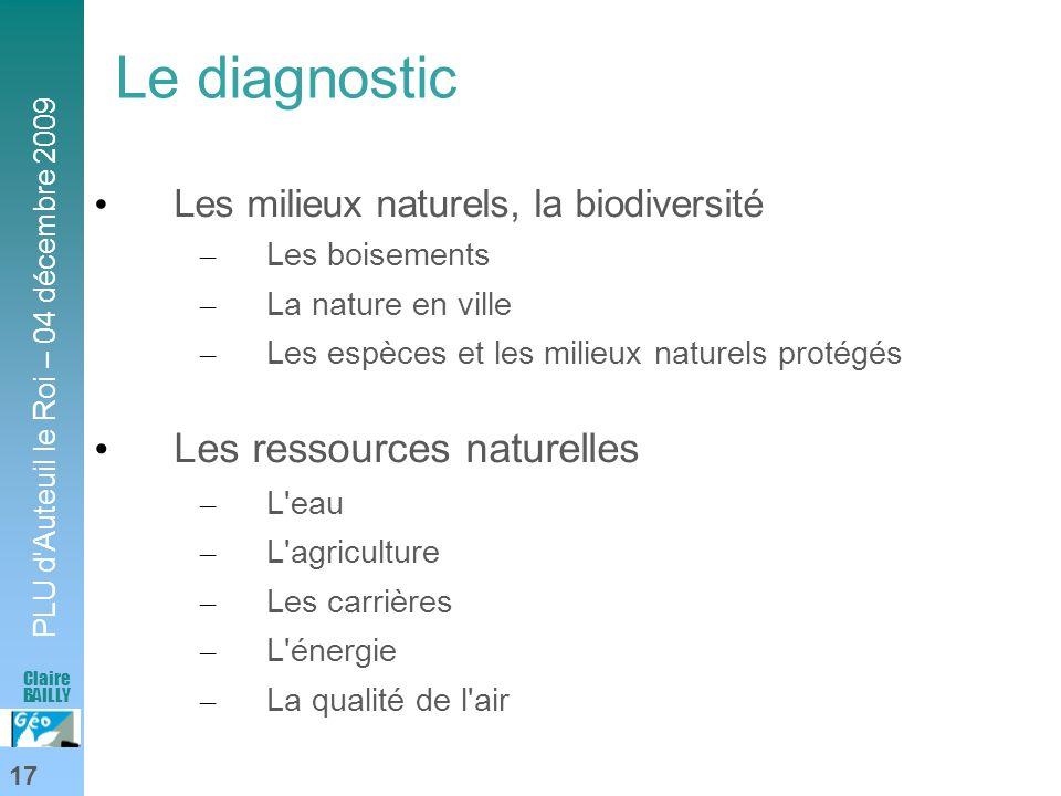 Le diagnostic Les ressources naturelles