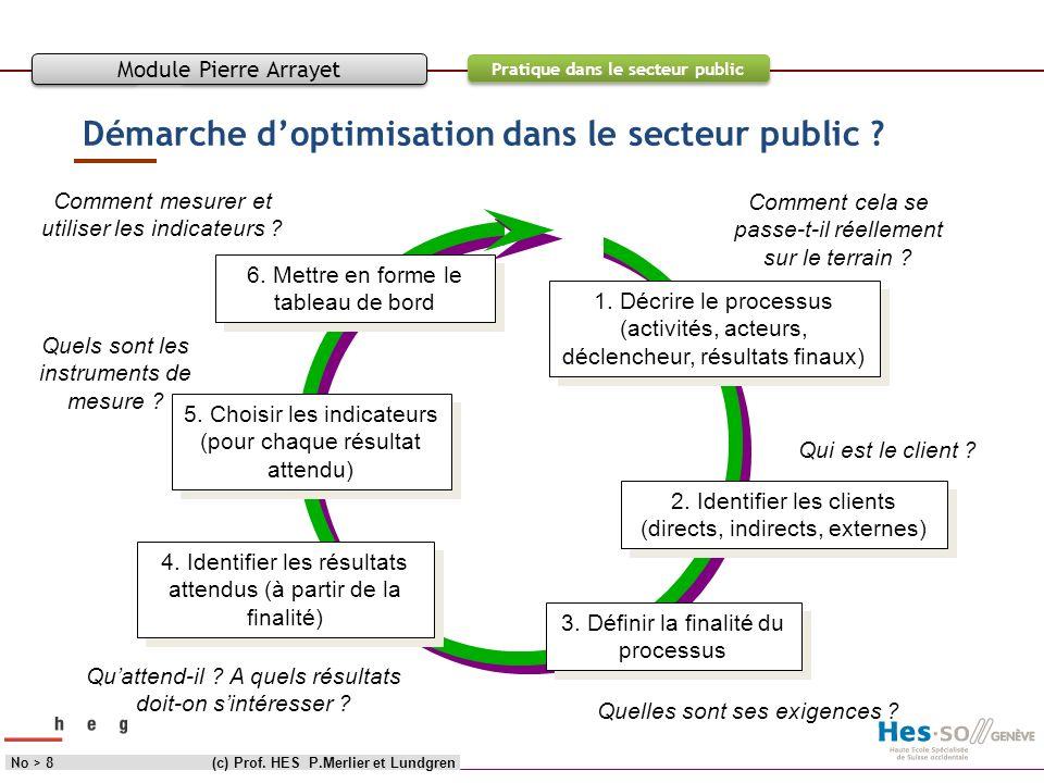Démarche d'optimisation dans le secteur public