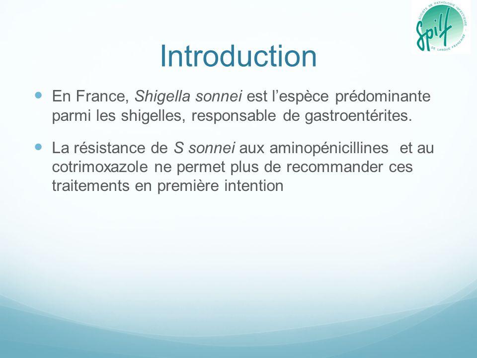 Introduction En France, Shigella sonnei est l'espèce prédominante parmi les shigelles, responsable de gastroentérites.