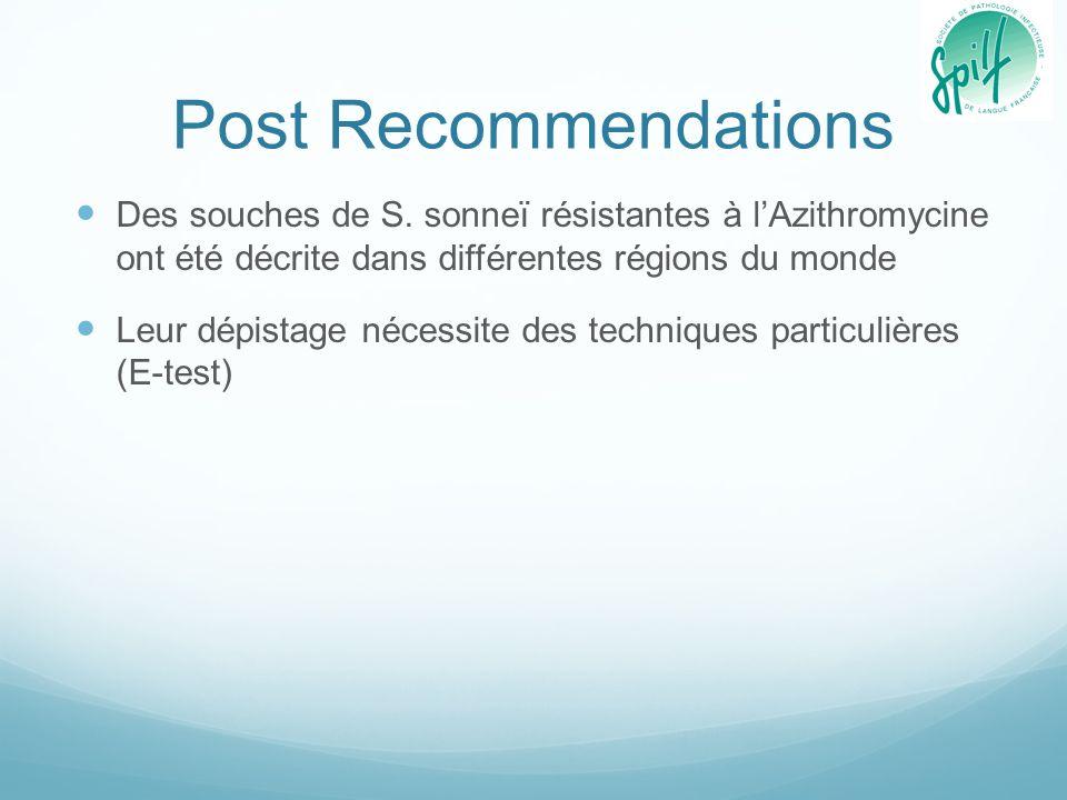 Post Recommendations Des souches de S. sonneï résistantes à l'Azithromycine ont été décrite dans différentes régions du monde.