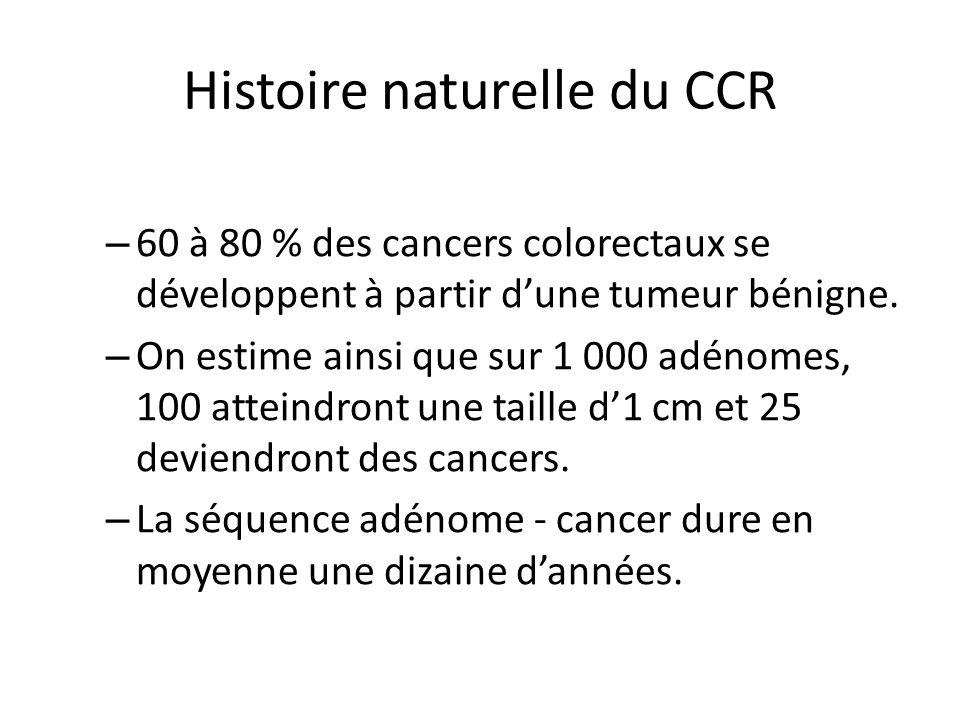 Histoire naturelle du CCR