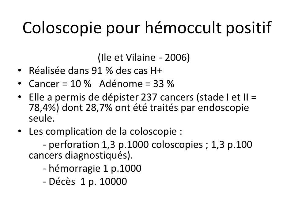 Coloscopie pour hémoccult positif