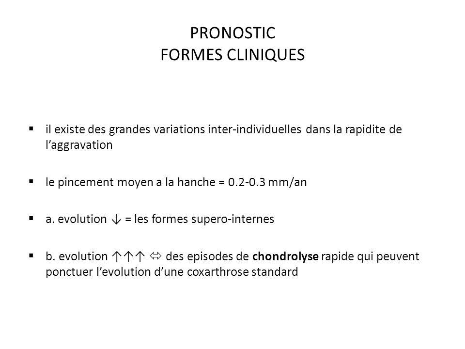 PRONOSTIC FORMES CLINIQUES