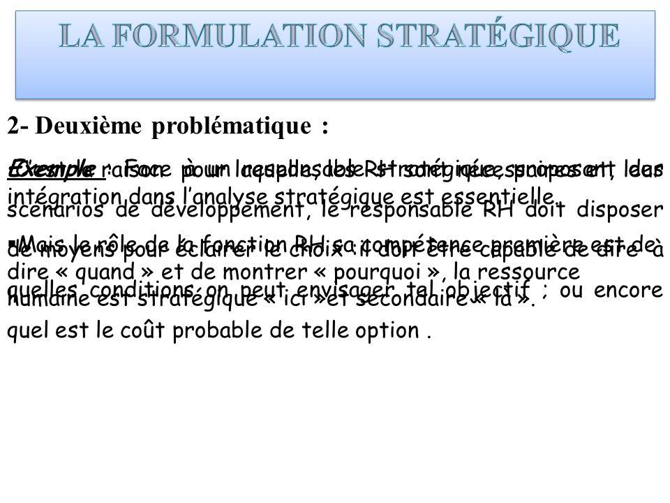 LA FORMULATION STRATÉGIQUE
