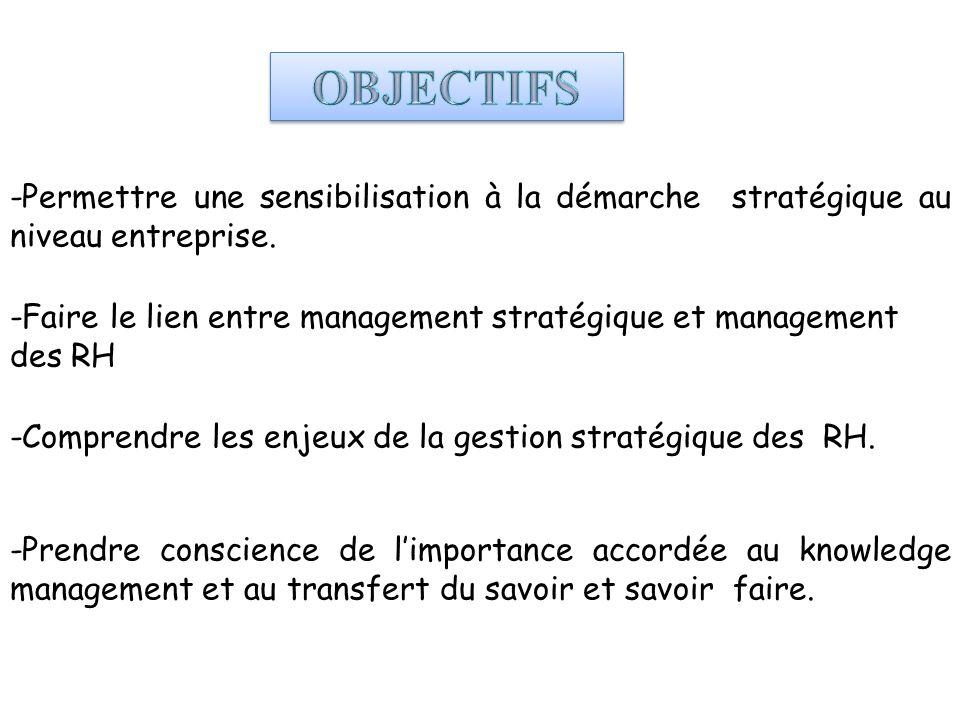 OBJECTIFS -Permettre une sensibilisation à la démarche stratégique au niveau entreprise.