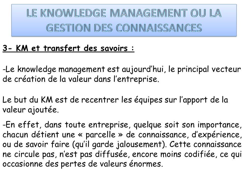 LE KNOWLEDGE MANAGEMENT OU LA GESTION DES CONNAISSANCES