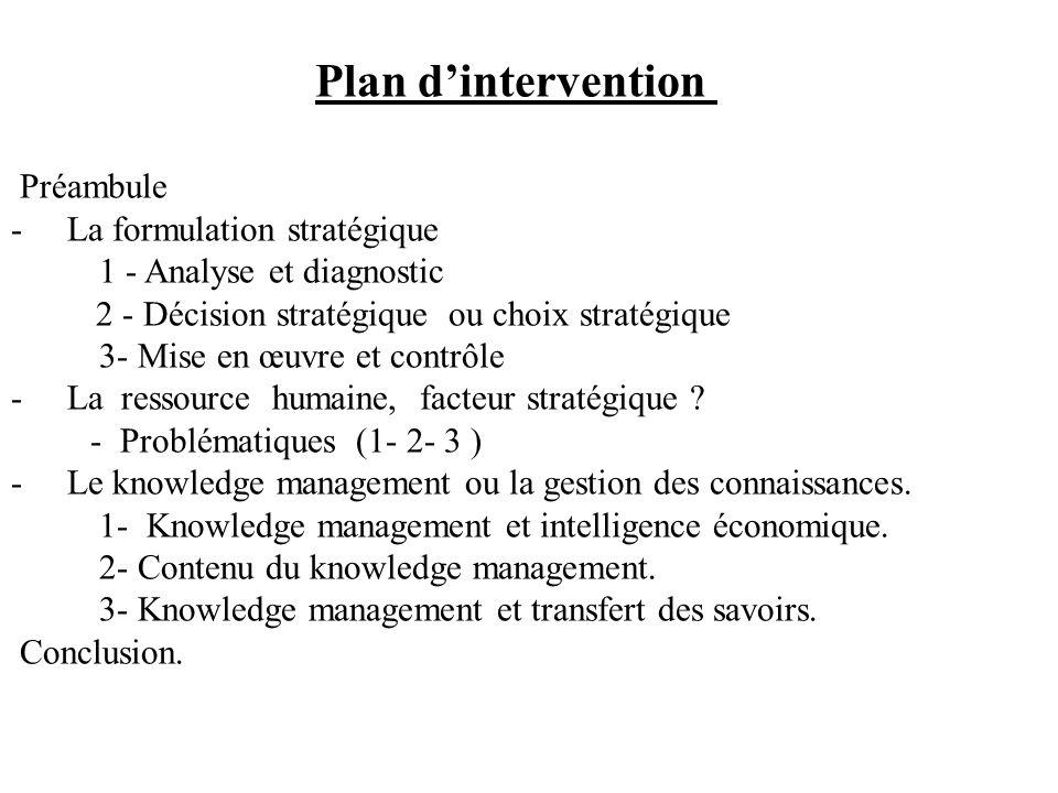 Plan d'intervention Préambule - La formulation stratégique