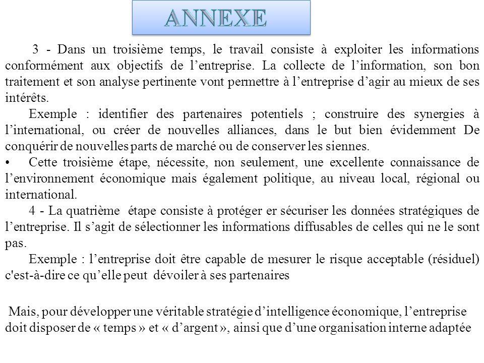 ANNEXE