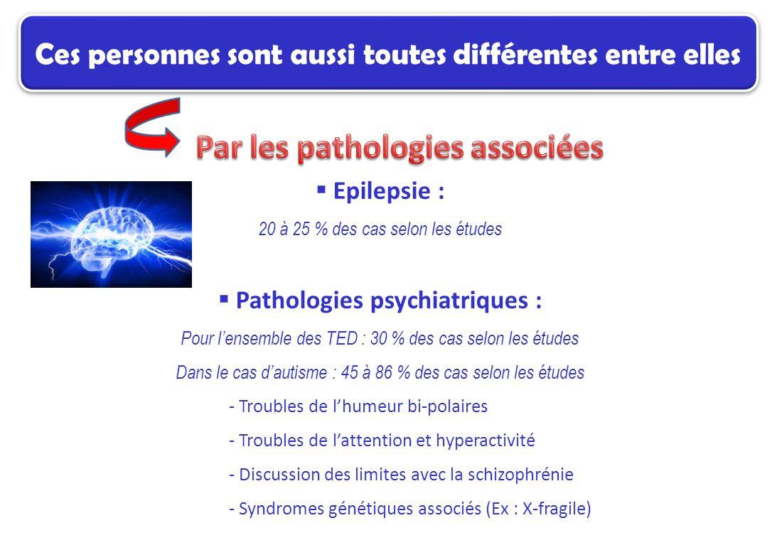 Par les pathologies associées Pathologies psychiatriques :