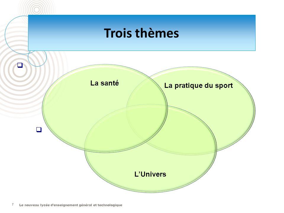 Trois thèmes La santé La pratique du sport L'Univers 7 7
