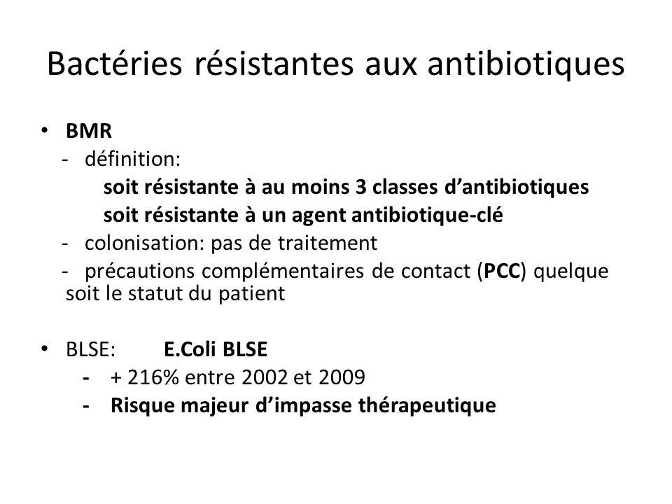 Bactéries résistantes aux antibiotiques
