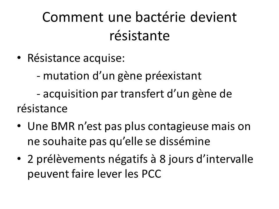 Comment une bactérie devient résistante