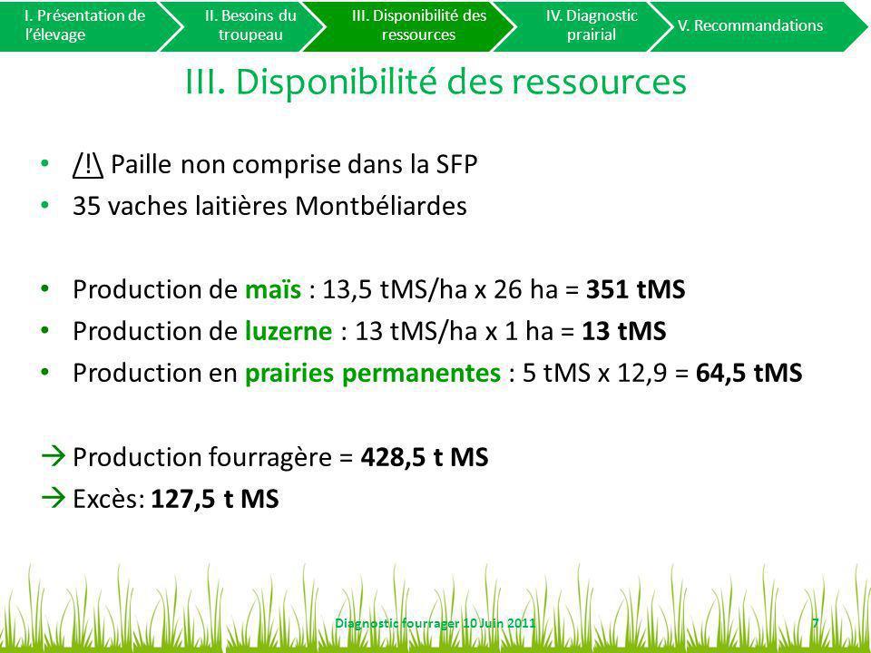 III. Disponibilité des ressources