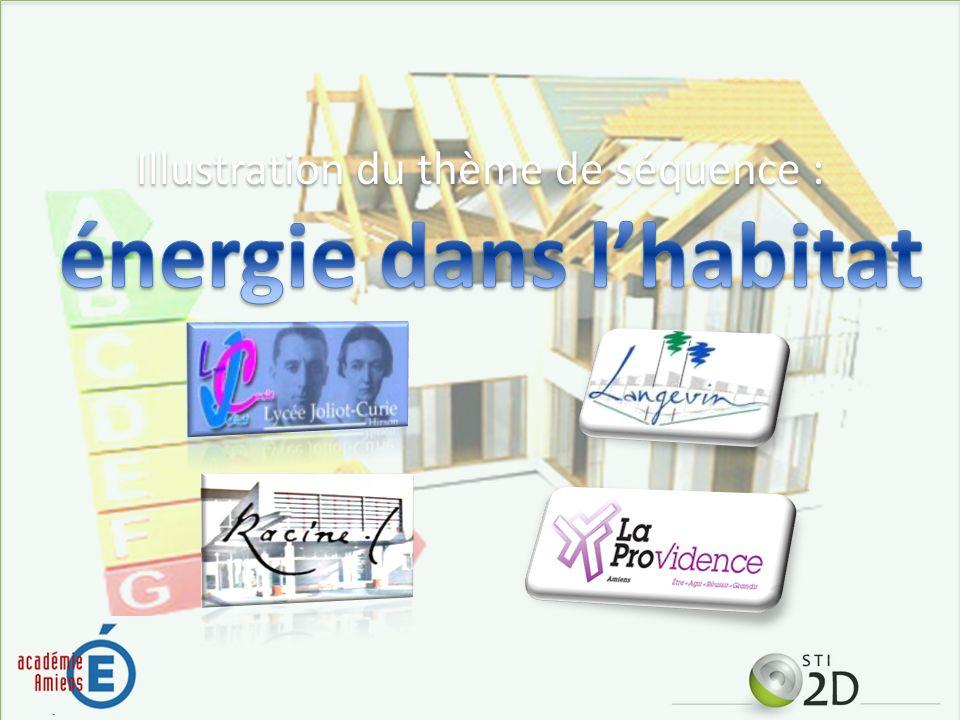 énergie dans l'habitat