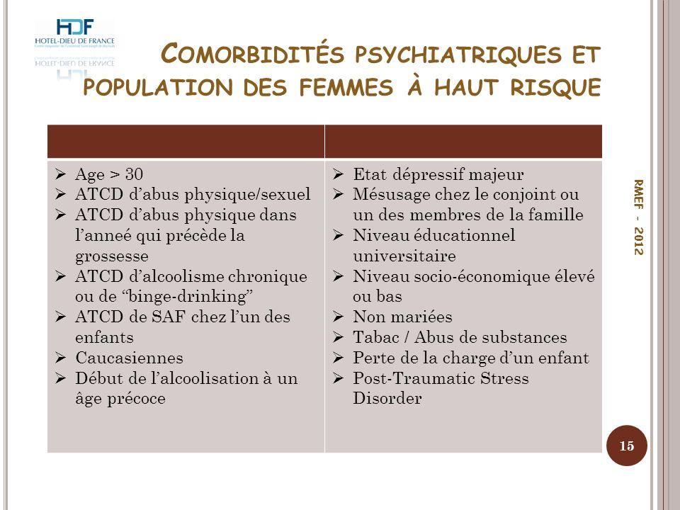 Comorbidités psychiatriques et population des femmes à haut risque