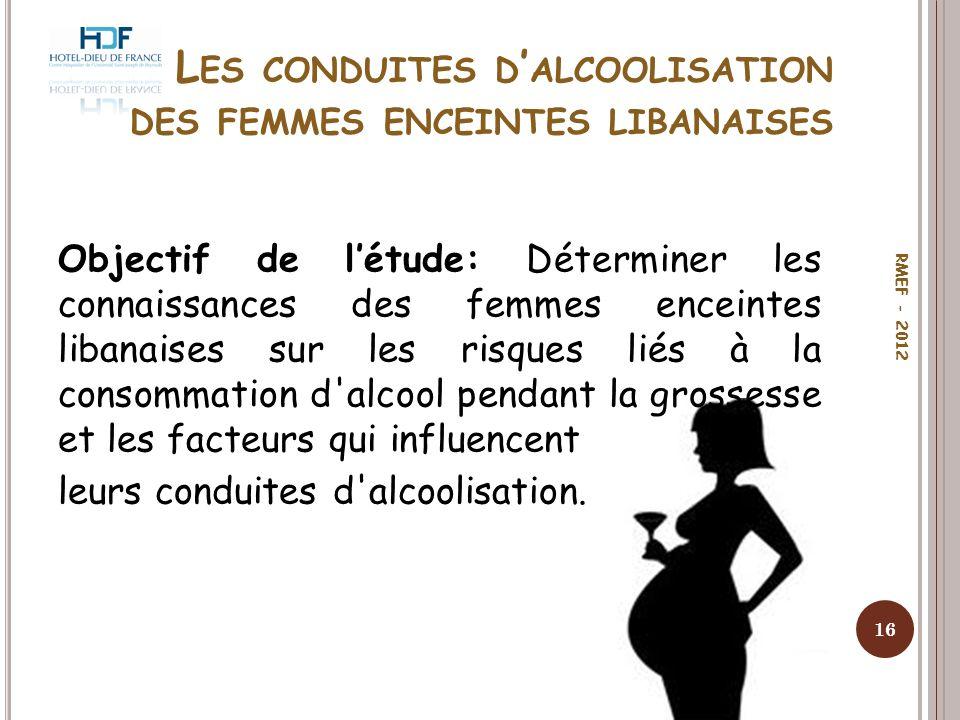 Les conduites d'alcoolisation des femmes enceintes libanaises