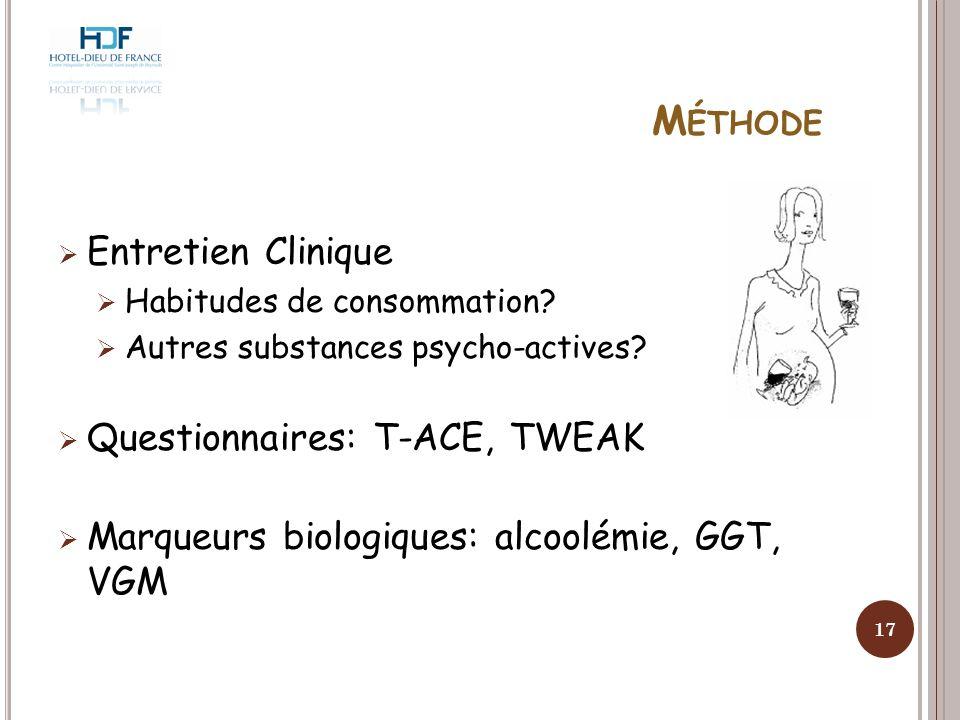Méthode Entretien Clinique Questionnaires: T-ACE, TWEAK
