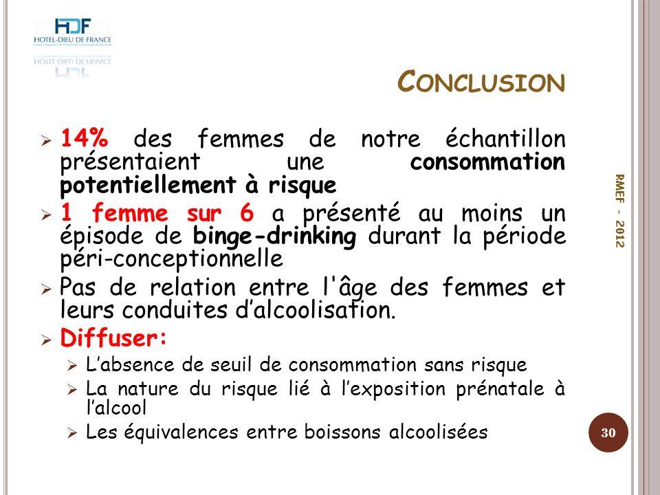 Conclusion 14% des femmes de notre échantillon présentaient une consommation potentiellement à risque.