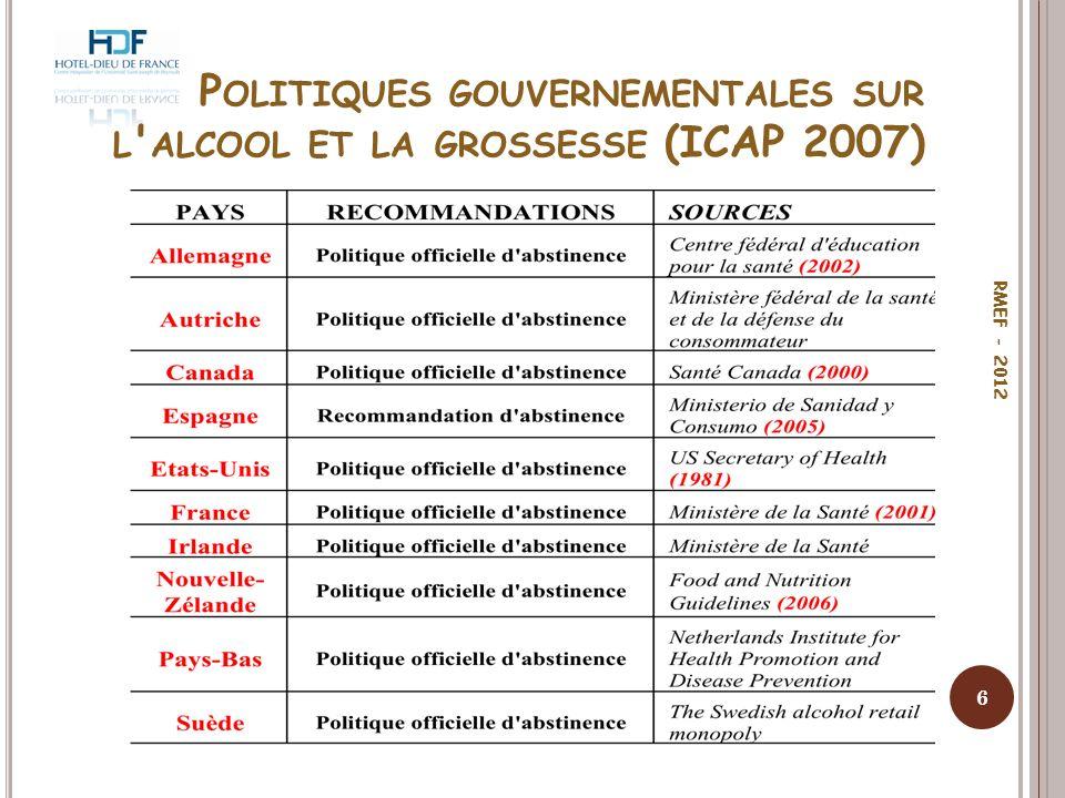 Politiques gouvernementales sur l alcool et la grossesse (ICAP 2007)