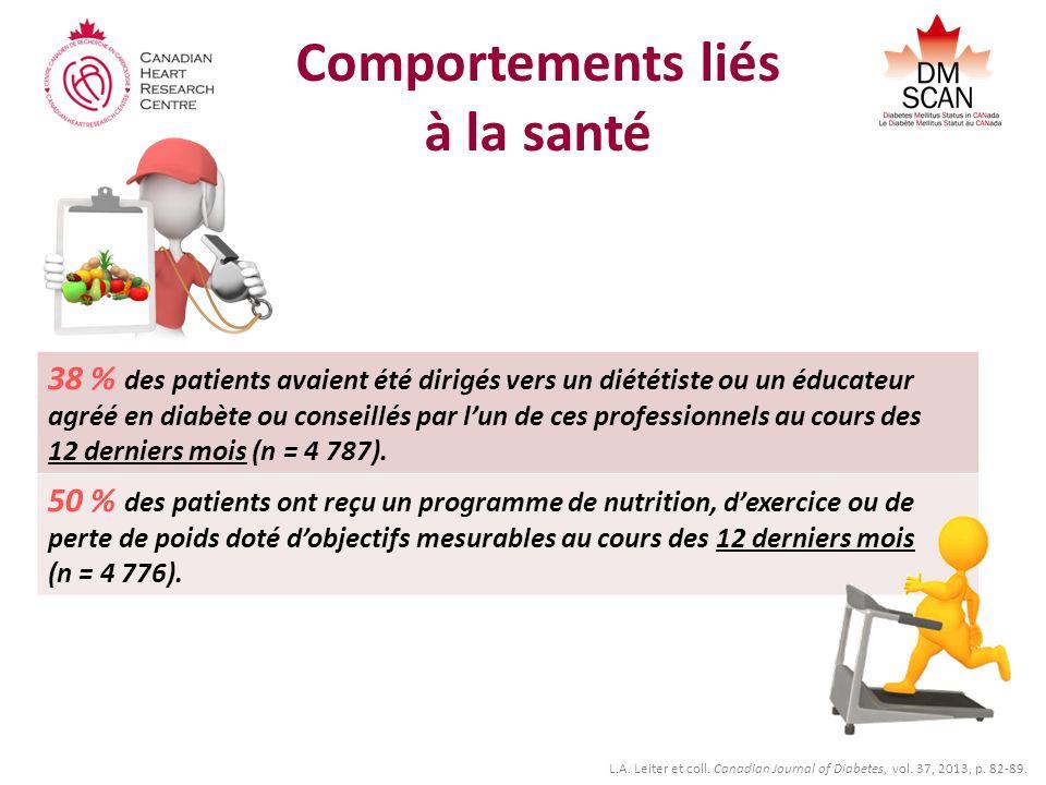 Comportements liés à la santé