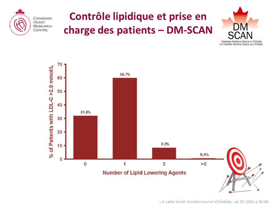 Contrôle lipidique et prise en charge des patients – DM-SCAN