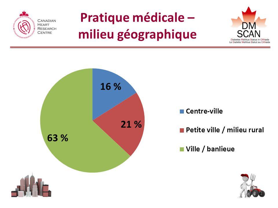 Pratique médicale – milieu géographique
