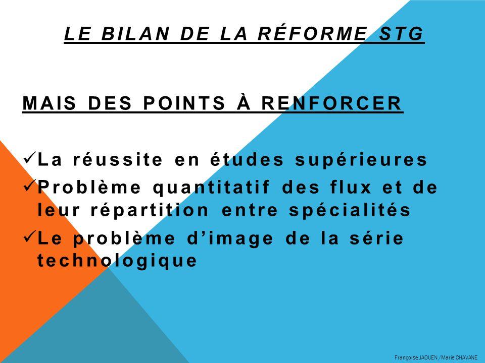 Le bilan de la réforme STG