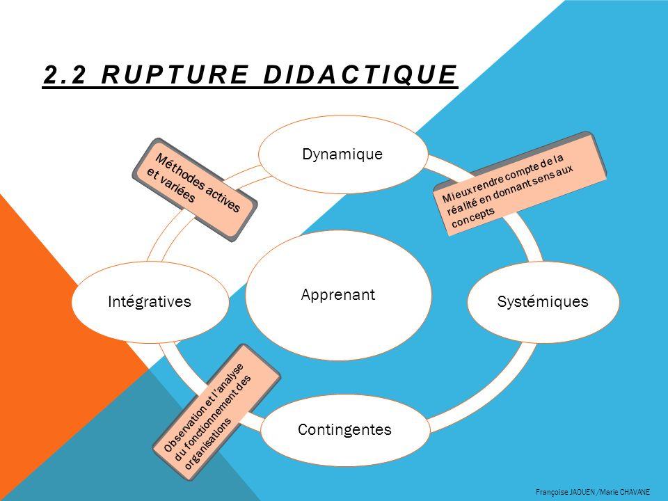 2.2 Rupture didactique Apprenant Dynamique Systémiques Contingentes