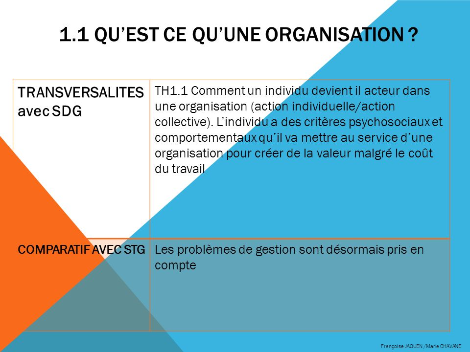 r u00e9novation stmg programme de management