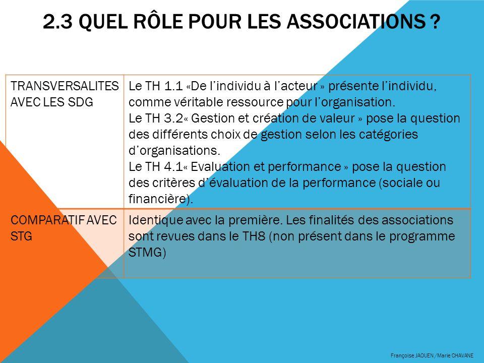 2.3 Quel rôle pour les associations