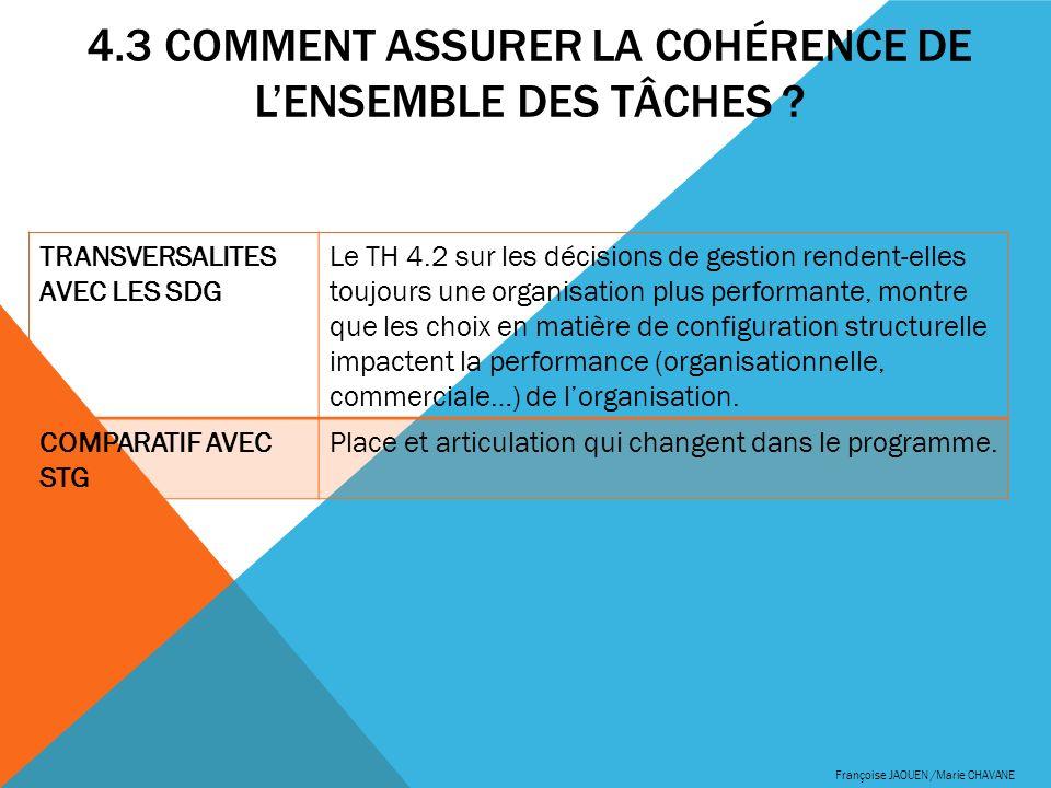 4.3 Comment assurer la cohérence de l'ensemble des tâches
