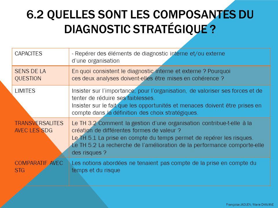 6.2 Quelles sont les composantes du diagnostic stratégique