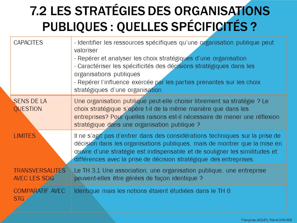 7.2 Les stratégies des organisations publiques : quelles spécificités