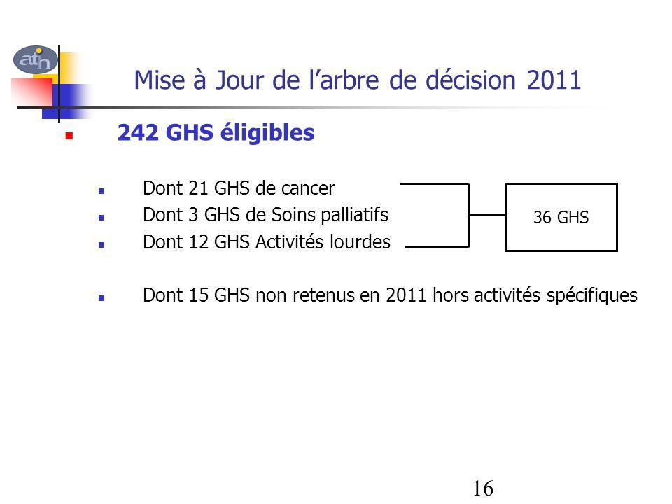 Mise à Jour de l'arbre de décision 2011