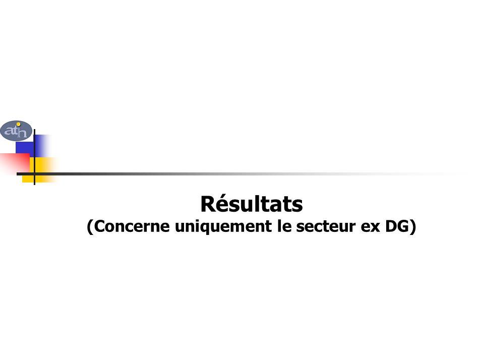 Résultats (Concerne uniquement le secteur ex DG)