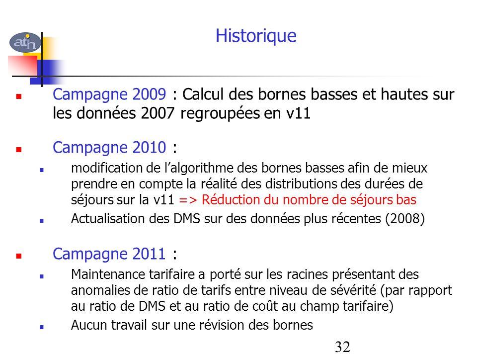 Historique Campagne 2009 : Calcul des bornes basses et hautes sur les données 2007 regroupées en v11.