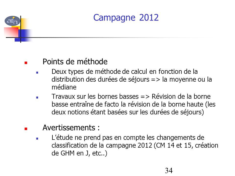 Campagne 2012 Points de méthode Avertissements : 34