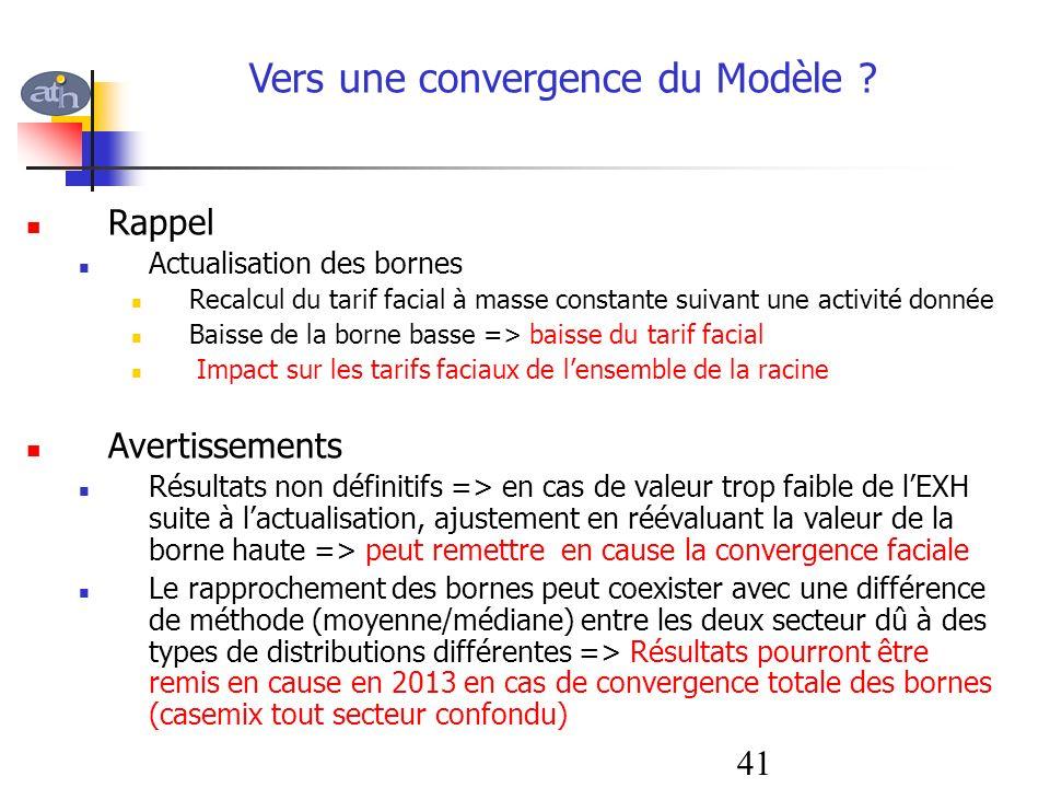 Vers une convergence du Modèle