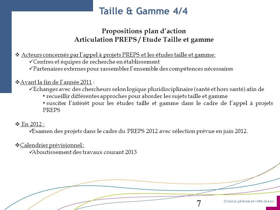 Propositions plan d'action Articulation PREPS / Etude Taille et gamme