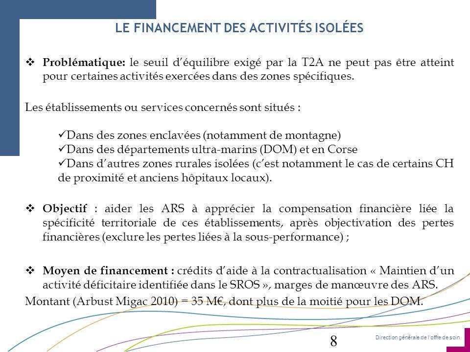 LE FINANCEMENT DES ACTIVITÉS ISOLÉES