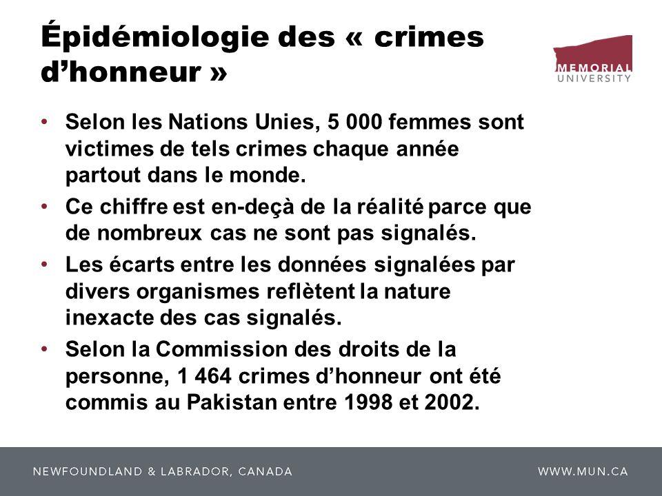 Épidémiologie des « crimes d'honneur »