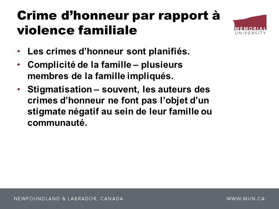 Crime d'honneur par rapport à violence familiale