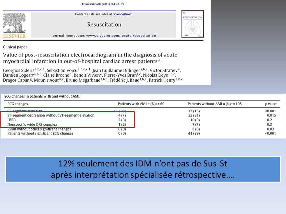 12% seulement des IDM n'ont pas de Sus-St
